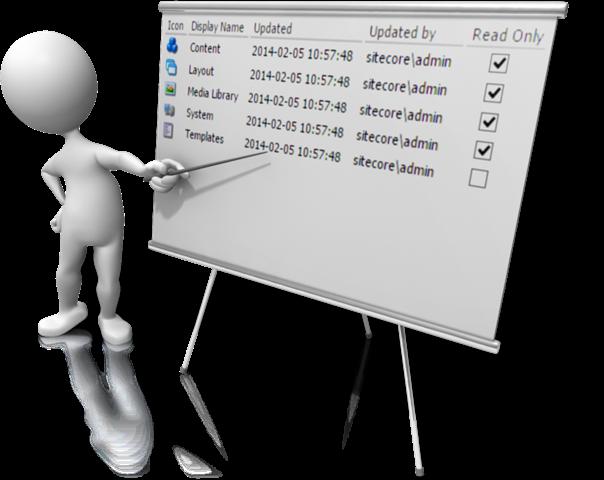 figure_presenting_report