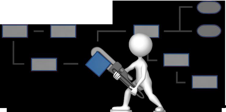creating_a_better_process_800_clr_7366